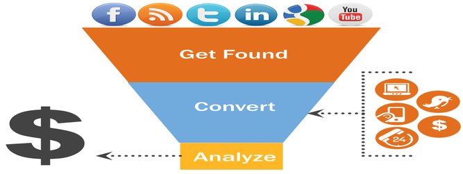 Google Analytics An Ultimate Traffic Tracking Tool