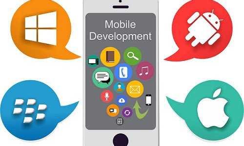 How spring simplifies mobile application development work
