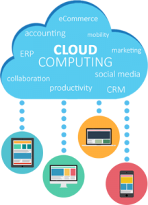 History and evolution of cloud computing