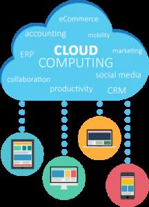 cloud-computing-img-216x300-216x300