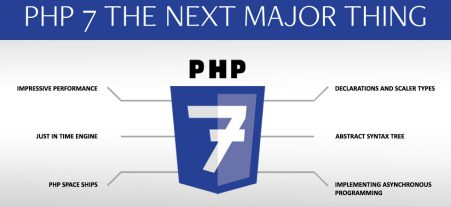 PHP7 THE NEXT MAJOR THING