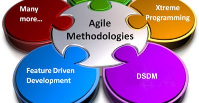 Agile Innovation - Delivering Innovation in the Agile Model
