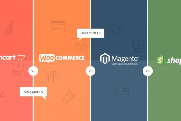 Which e-Commerce Platforms Is Best – OpenCart, WooCommerce, Magento, or Shopify?