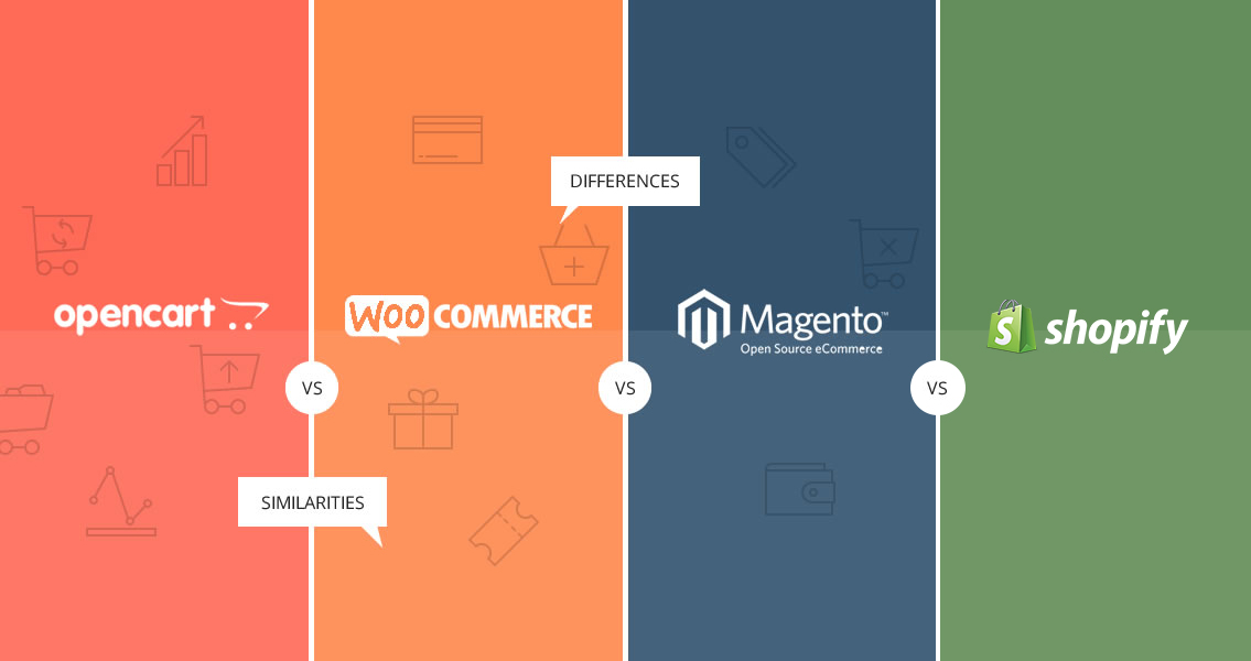 Which e-Commerce Platforms Is Best –Shopify, Magento, WooCommerce or OpenCart?