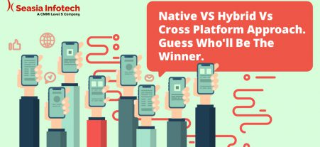 Native VS Hybrid VS Cross Platform Apps - Guess Wh...