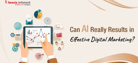 Can AI Really Result in Effective Digital Marketin...