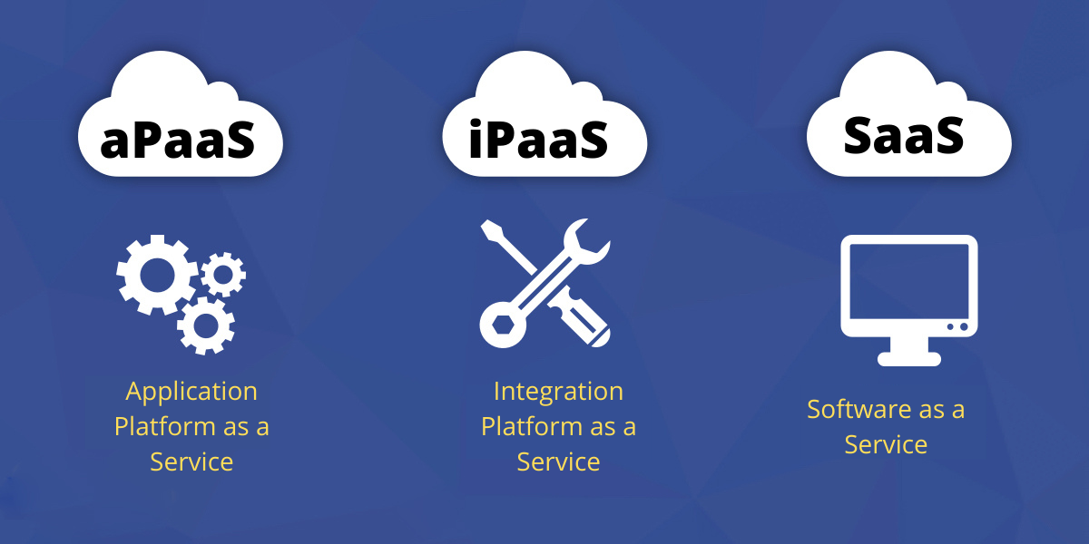 Categorizing and Comparing IPaaS, APaaS and SaaS