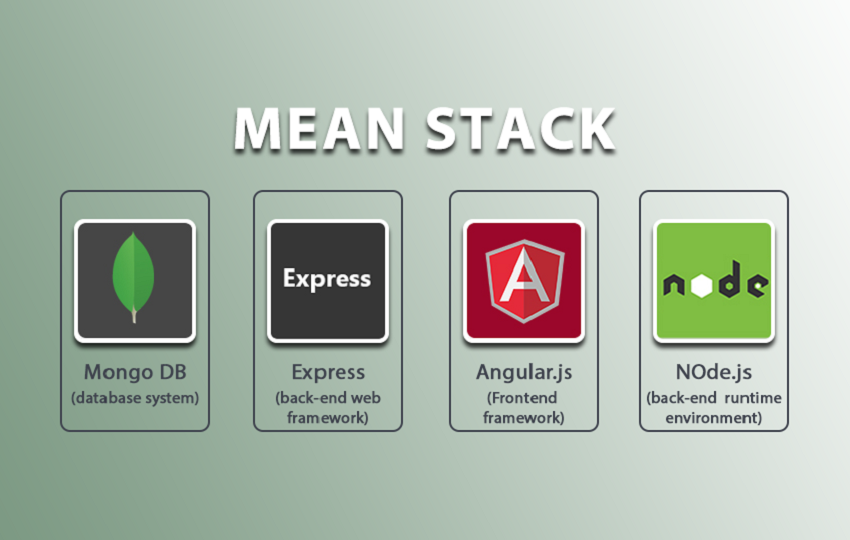 Mean-stack